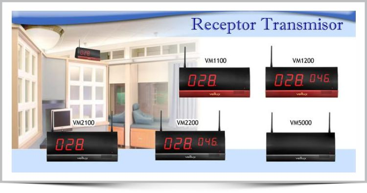 Dagape Receptor Transmisor